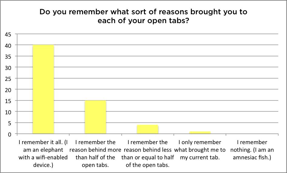 survey-5